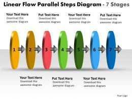 Linear Flow Parallel Steps Diagram 7 Stages Free Flowchart Powerpoint Slides