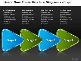 Linear Flow Phase Structure Diagram 4 Stages Free Flowchart Powerpoint Slides