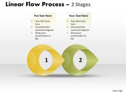 Linear Flow Process 2 Stages 43