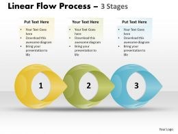 Linear Flow Process 3 Stages 52