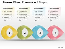 Linear Flow Process 4 Stages 85