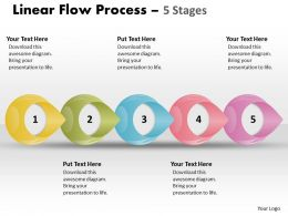 Linear Flow Process 5 Stages 81