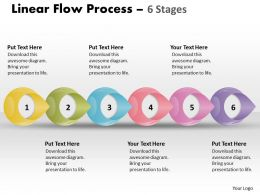 Linear Flow Process 6 Stages 64