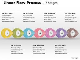 Linear Flow Process 7 Stages 47