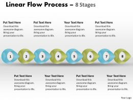 Linear Flow Process 8 Stages 31