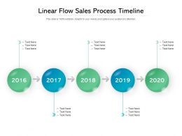 Linear Flow Sales Process Timeline