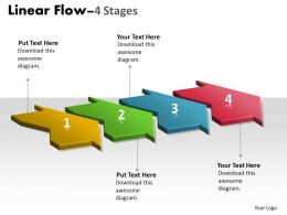 Linear Flow Stages 56