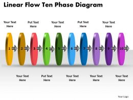 Linear Flow Ten Phase Diagram Process Charts Examples Powerpoint Templates
