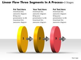 Linear Flow Three Segments Process Charts Examples Powerpoint Templates