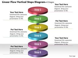 Linear Flow Vertical Steps Diagram 6 Stages Process Charts Examples Powerpoint Templates