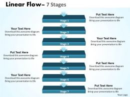 Linear Flow With 7 Stages