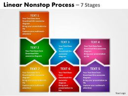 Linear Nonstop Process 7 Stages