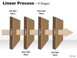 linear process-4 Stages 90