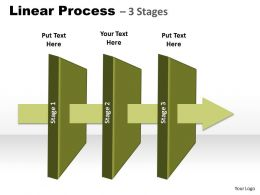 Linear process 3 Stages 57