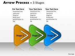 Linear Process 3 Stages 58