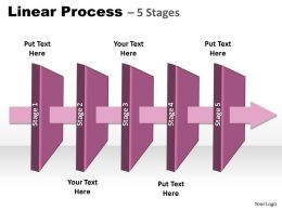 linear process 5 Stages 85