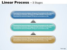 linear Process business 3 Stages 36