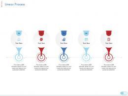 Linear Process Coronavirus Impact Assessment Mitigation Strategies Ppt Infographics