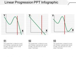 Linear Progression Ppt Infographic
