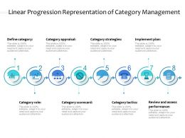 Linear Progression Representation Of Category Management