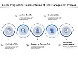 Linear Progression Representation Of Risk Management Process