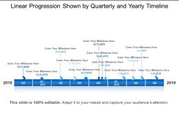 Linear Progression Shown By Quarterly And Yearly Timeline