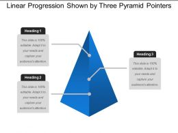 Linear Progression Shown By Three Pyramid Pointers