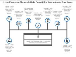 Linear Progression Shown With Globe Pyramid Gear Information And Arrow Image