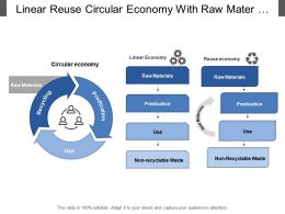 Linear Reuse Circular Economy With Raw Material And Production