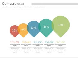 Linear Sequential Compare Chart With Percentage Powerpoint Slides