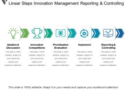 Linear Steps Innovation Management Reporting And Controlling
