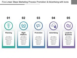 Linear Steps Marketing Process Promotion And Advertising With Icons