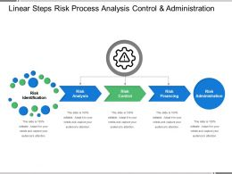 linear_steps_risk_process_analysis_control_and_administration_Slide01