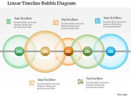 Linear Timeline Bubble Diagram Powerpoint Template