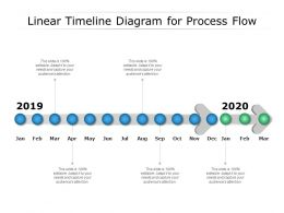 Linear Timeline Diagram For Process Flow