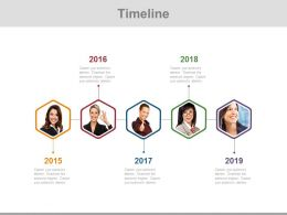 Linear Timeline For Employee Management Powerpoint Slides