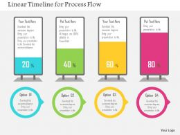 linear_timeline_for_process_flow_flat_powerpoint_design_Slide01