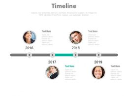Linear Timeline With Business Peoples And Years Powerpoint Slides