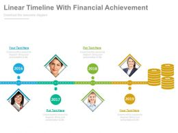 Linear Timeline With Financial Achievement Powerpoint Slides