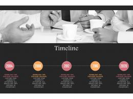 Linear Timeline With Years For Business Meeting Powerpoint Slides