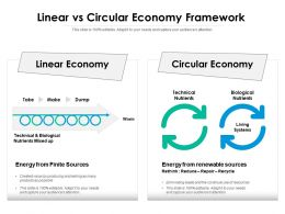 Linear Vs Circular Economy Framework