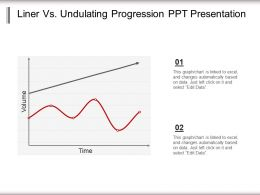 Liner Vs Undulating Progression Ppt Presentation