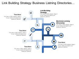 Link Building Strategy Business Listening Directories Corporate Objectives