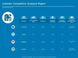Linkedin Competitive Analysis Report Business Marketing Using Linkedin Ppt Demonstration