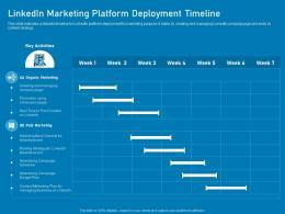 Linkedin Marketing Platform Deployment Timeline Business Marketing Using Linkedin Ppt Download