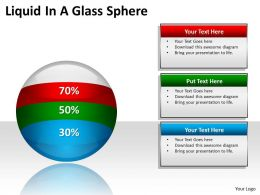 Liquid business In A Glass Sphere PPT 37