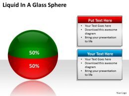 Liquid In A Glass Sphere diagram PPT 11