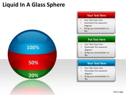 Liquid In A Glass Sphere PPT 39