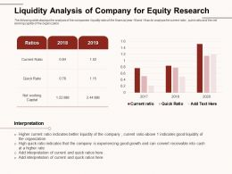 Liquidity Analysis Of Company For Equity Research Indicates Good Ppt Powerpoint Presentation Gallery Introduction