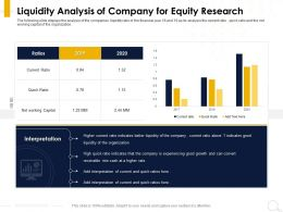 Liquidity Analysis Of Company For Equity Research Quick Ratio Ppt Powerpoint Presentation File Graphics Template